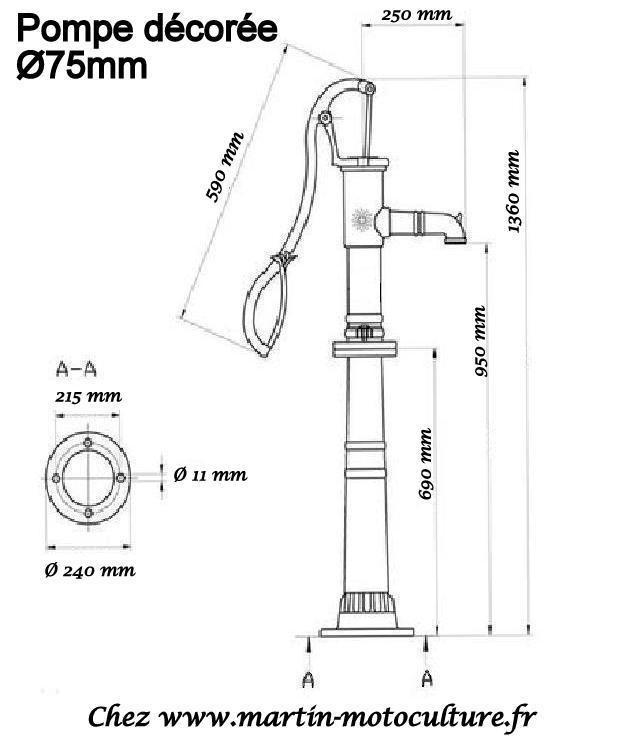 Pompe manuelle antique d cor e chez - Pompe manuelle pour puit ...
